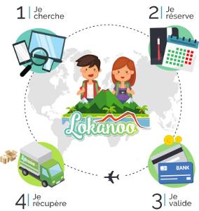 Lokanoo, location à la Réunion